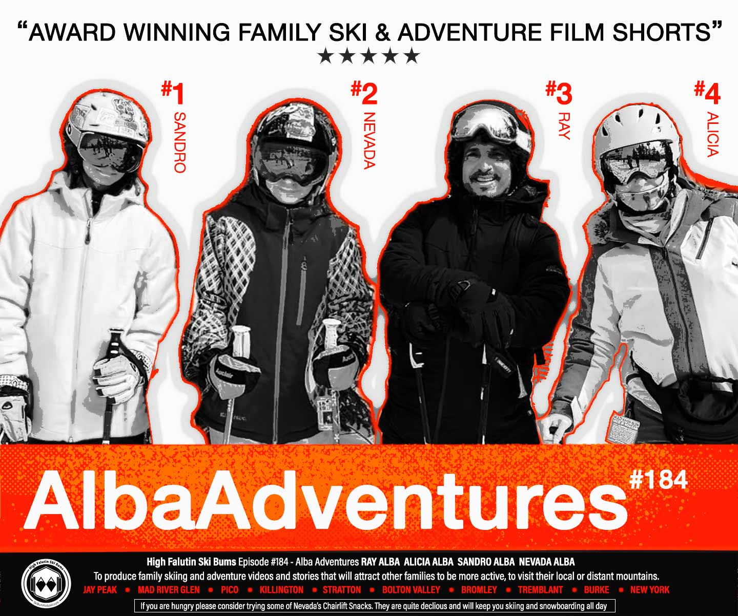 Podcast #184 – Alba Adventures
